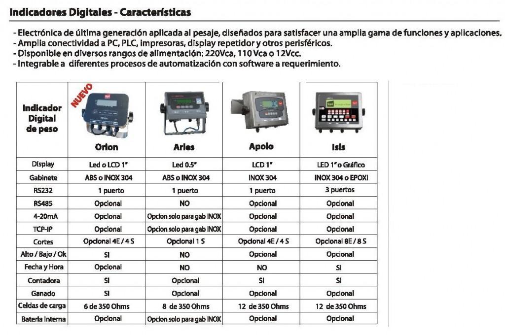 indicadores_sipel-01