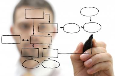 desarrollos especiales software 2